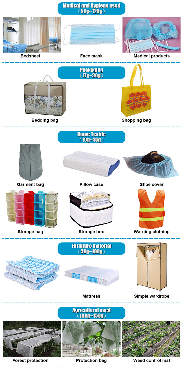 Wholesale small made pp spunbond nonwoven fabric manufacturers rayson nonwoven,ruixin,enviro Brand