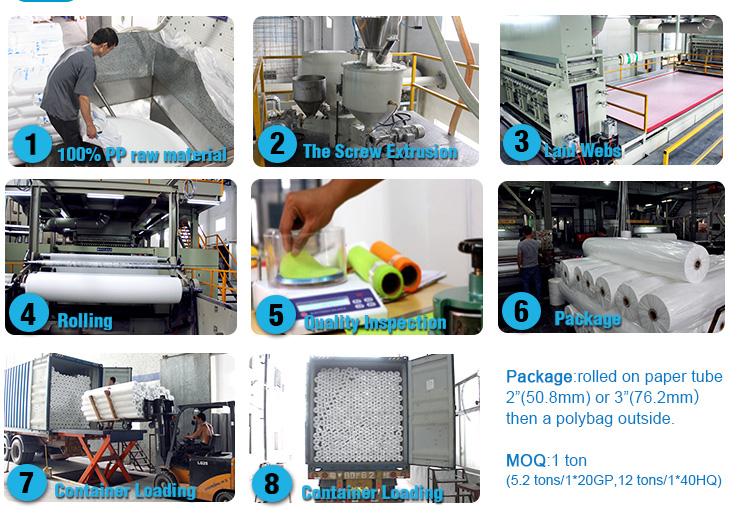rayson nonwoven,ruixin,enviro-50Gram TNT Non Woven cloth , PP Spunbond Nonwoven for Packing-3
