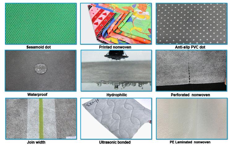 polypropylene showed rayson nonwoven,ruixin,enviro non woven fabric machine price